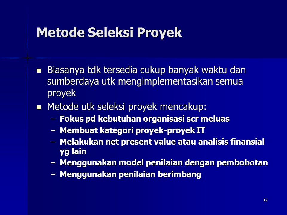 Metode Seleksi Proyek Biasanya tdk tersedia cukup banyak waktu dan sumberdaya utk mengimplementasikan semua proyek.