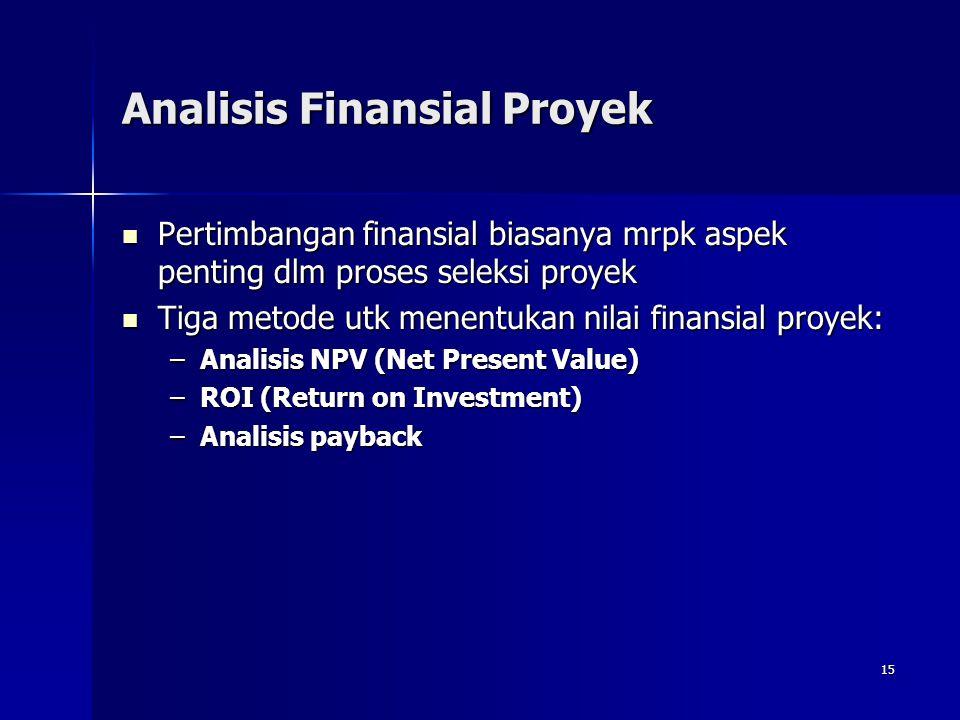 Analisis Finansial Proyek
