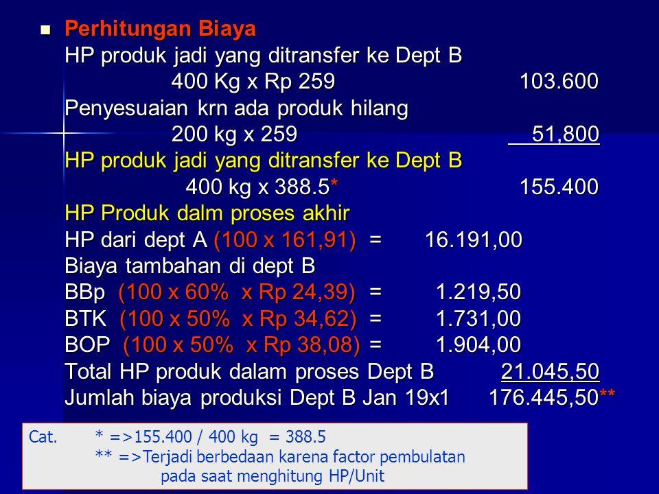 HP produk jadi yang ditransfer ke Dept B 400 Kg x Rp 259 103.600