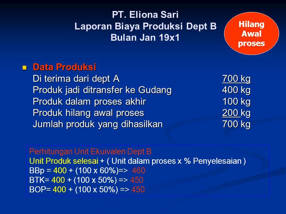 PT. Eliona Sari Laporan Biaya Produksi Dept B Bulan Jan 19x1