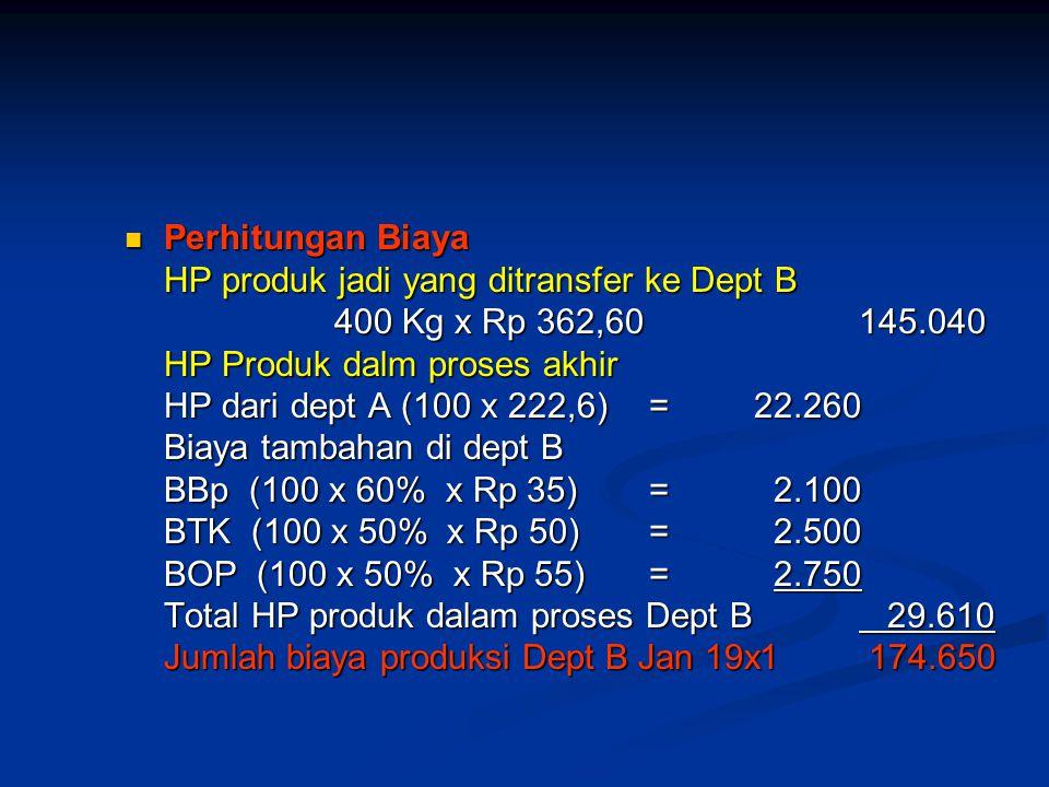 Perhitungan Biaya HP produk jadi yang ditransfer ke Dept B. 400 Kg x Rp 362,60 145.040. HP Produk dalm proses akhir.