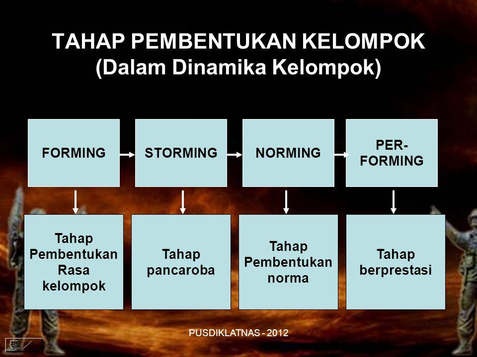 TAHAP PEMBENTUKAN KELOMPOK (Dalam Dinamika Kelompok)