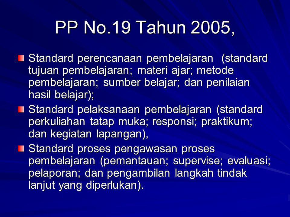 PP No.19 Tahun 2005,
