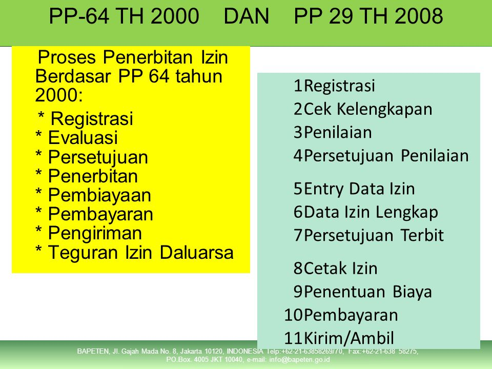 PP-64 TH 2000 DAN PP 29 TH 2008 Proses Penerbitan Izin Berdasar PP 64 tahun 2000: