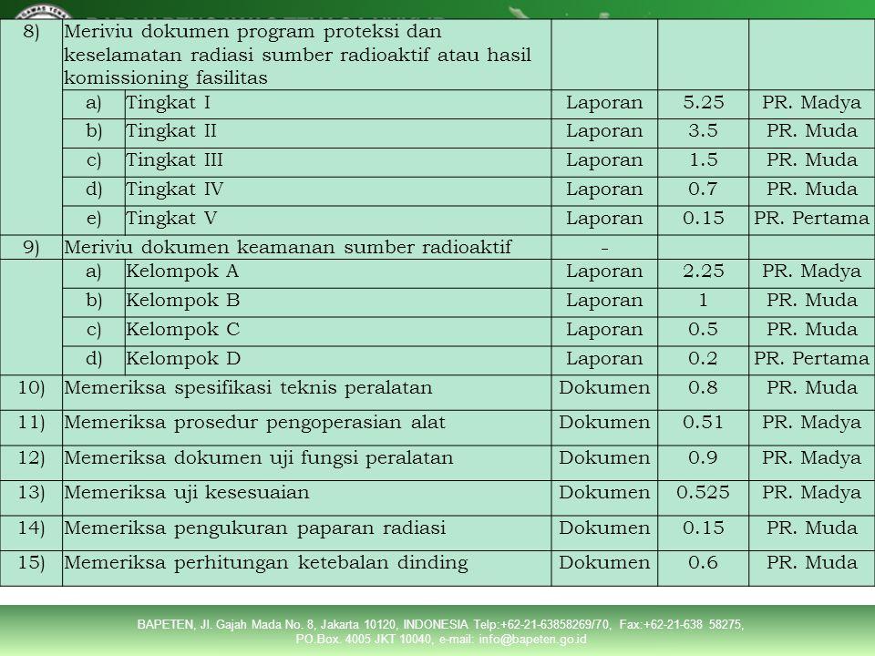 8) Meriviu dokumen program proteksi dan keselamatan radiasi sumber radioaktif atau hasil komissioning fasilitas.