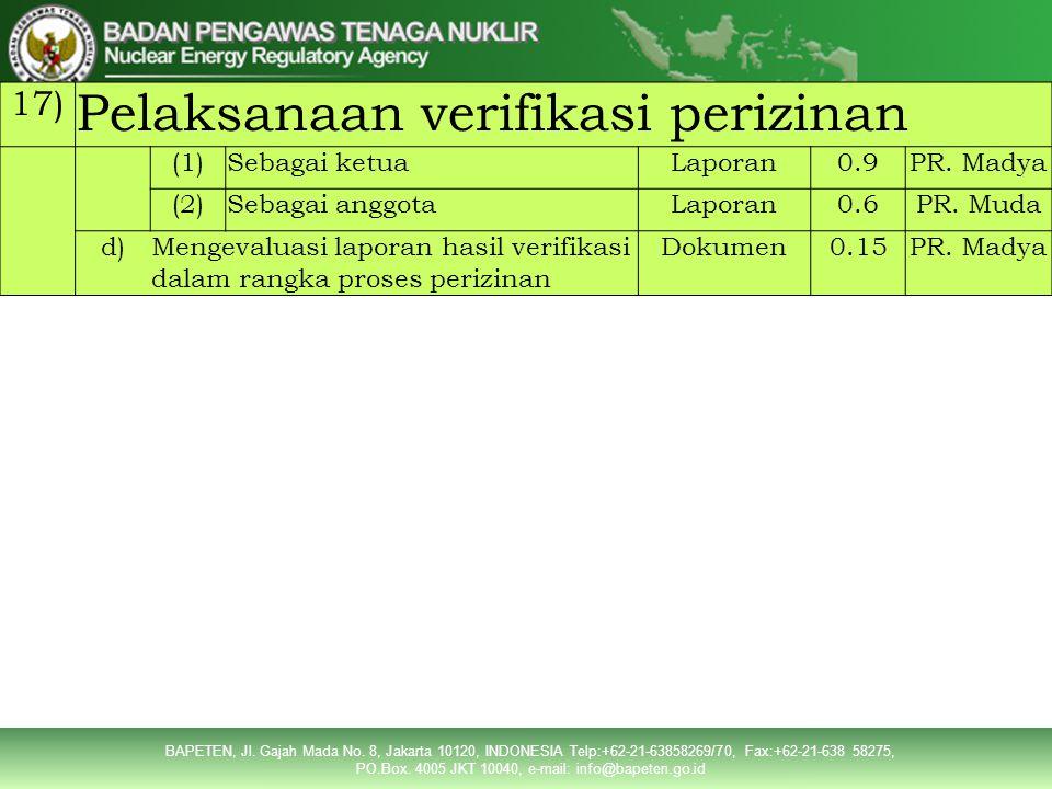 Pelaksanaan verifikasi perizinan