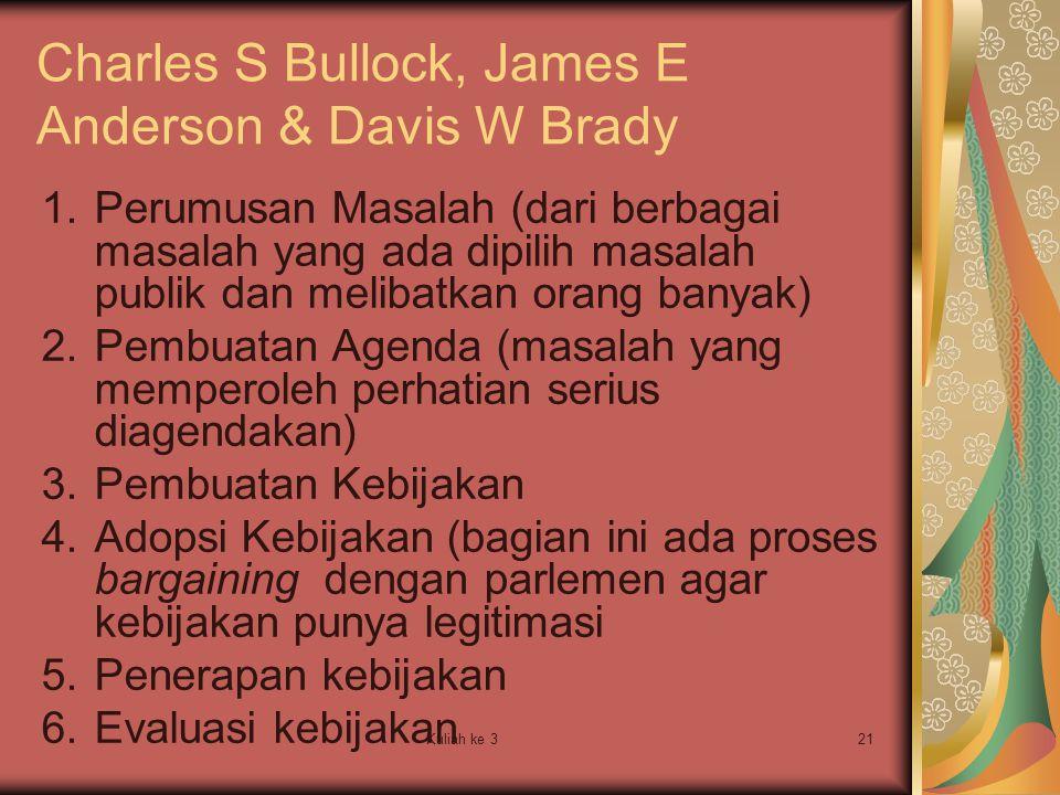 Charles S Bullock, James E Anderson & Davis W Brady