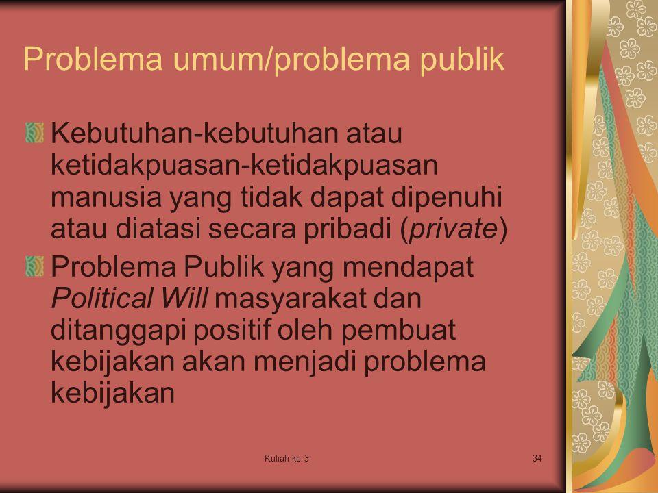 Problema umum/problema publik