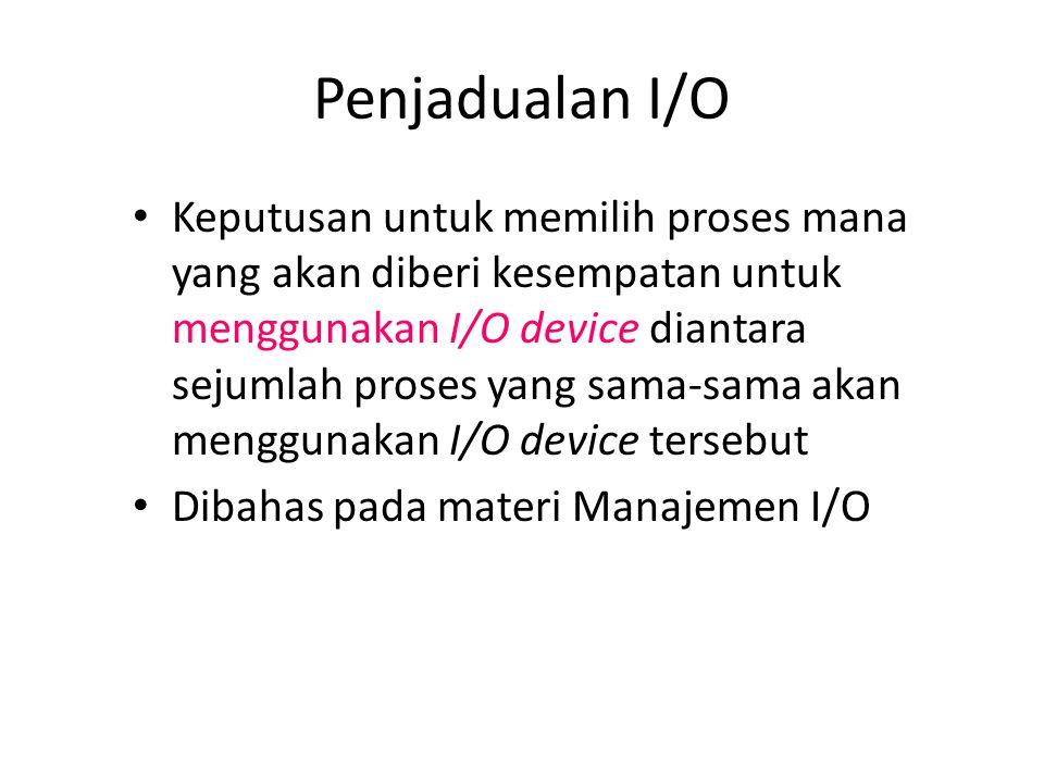 Letak Penjadualan (1) Letak penjadualan pada status proses