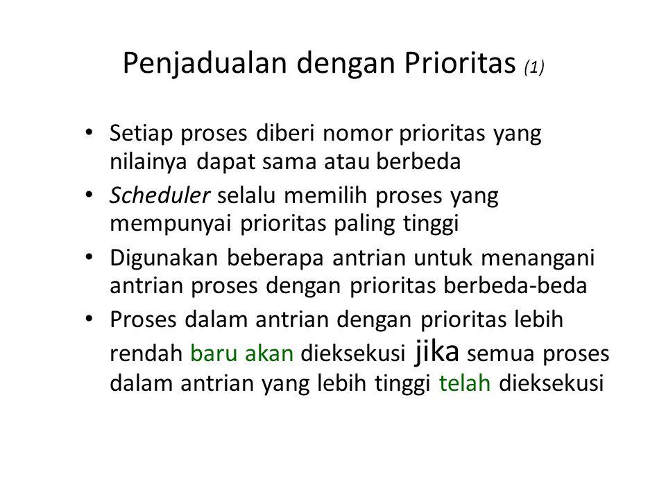 Penjadualan dengan Prioritas (2)