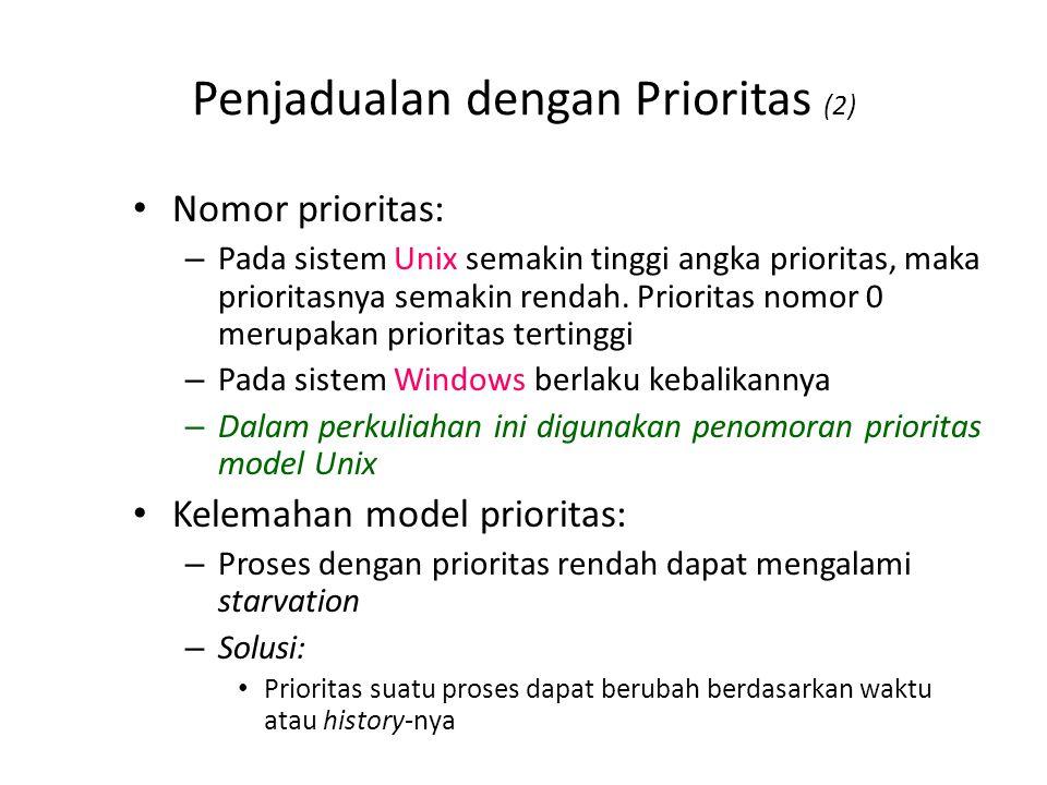 Penjadualan dengan Prioritas (3)