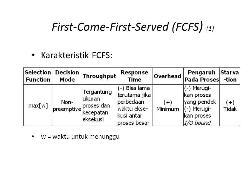 First-Come-First-Served (FCFS) (2)