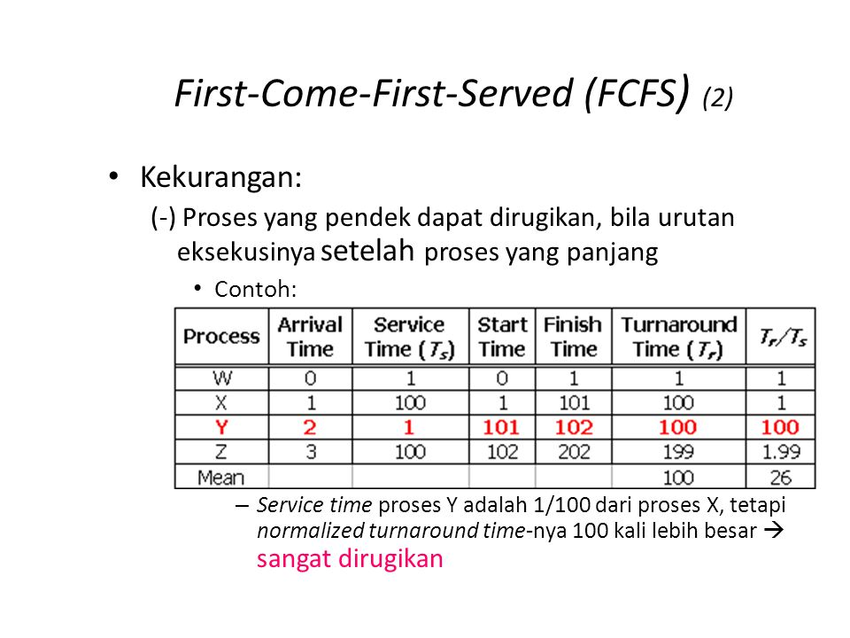 First-Come-First-Served (FCFS) (3)