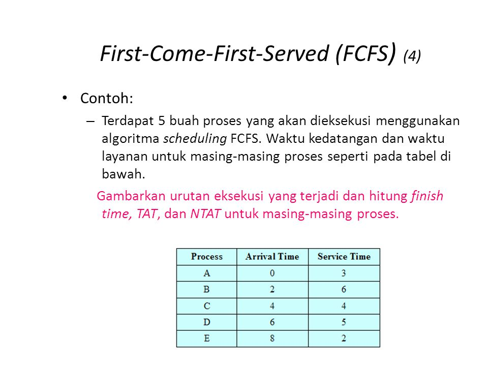 First-Come-First-Served (FCFS) (6)