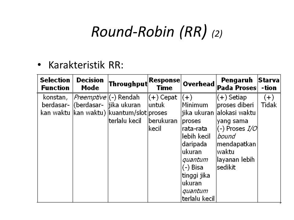 Round-Robin (RR) (3) Kekurangan: