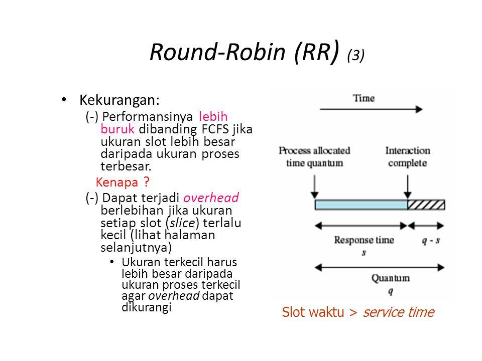 Round-Robin (RR) (4) Slot waktu < service time, sehingga: