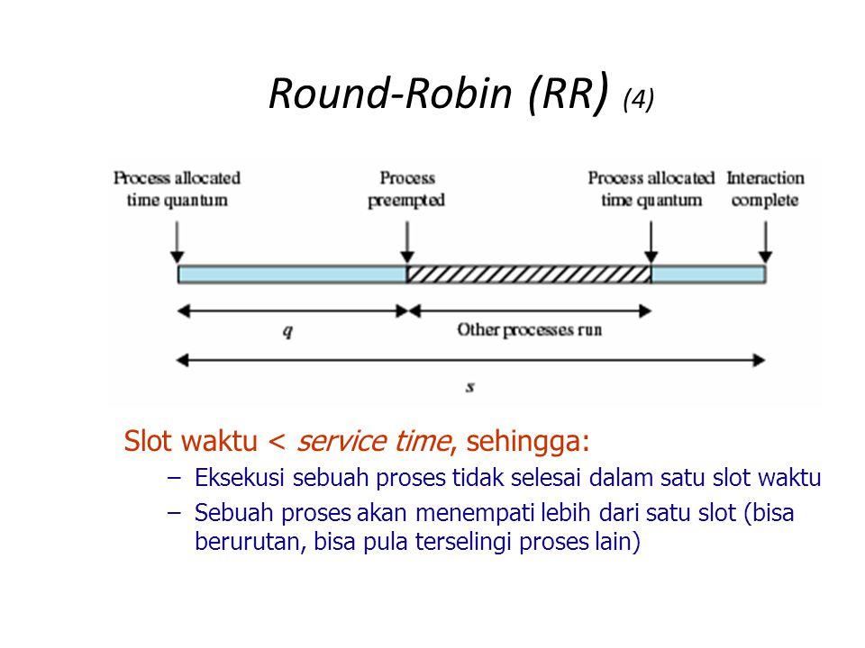 Round-Robin (RR) (5) Kekurangan: (lanjutan)