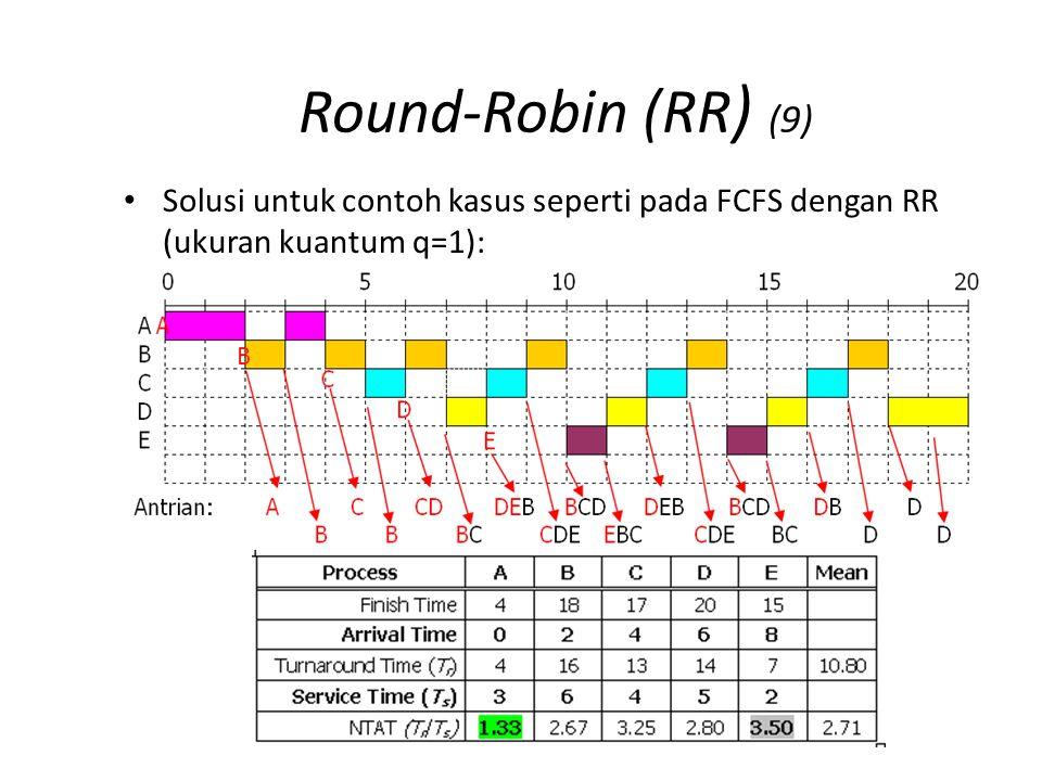 Round-Robin (RR) (10) Solusi untuk contoh kasus seperti pada FCFS dengan RR (ukuran kuantum q=4):