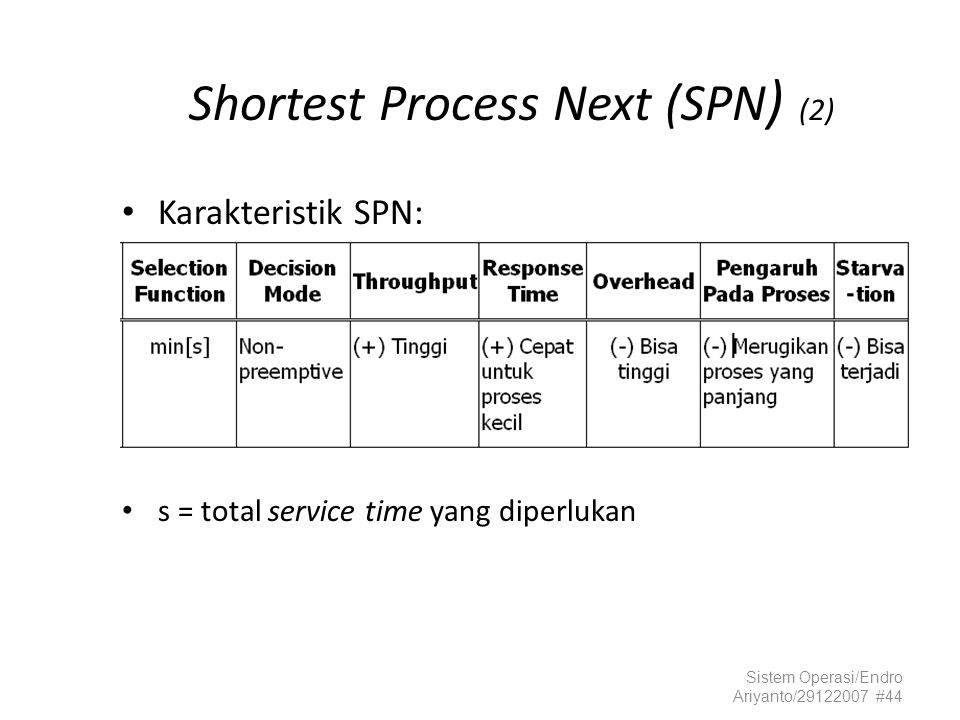 Shortest Process Next (SPN) (3)