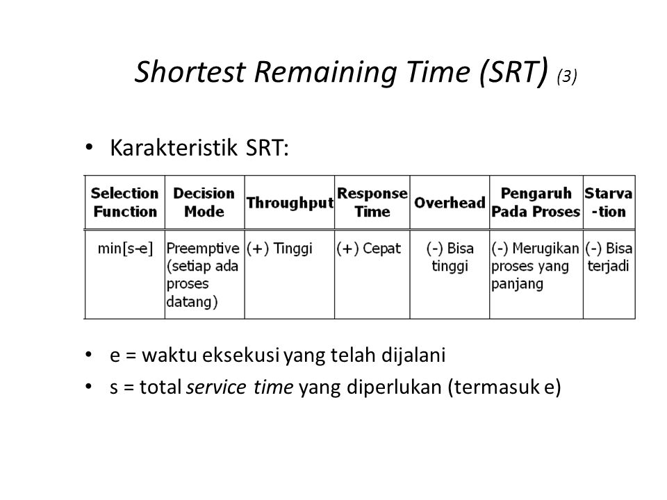 Shortest Remaining Time (SRT) (4)
