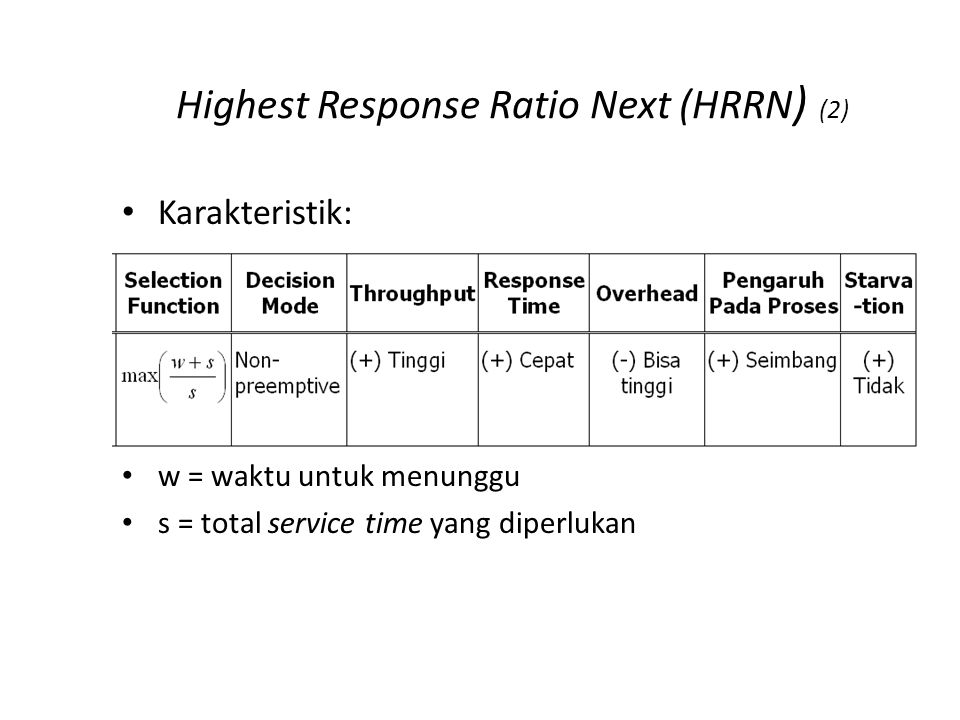 Highest Response Ratio Next (HRRN) (3)