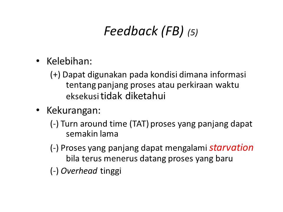 Feedback (FB) (6) Bagaimana solusi untuk mencegah starvation Dengan FB dinamis. Digunakan jatah waktu eksekusi dinamis:
