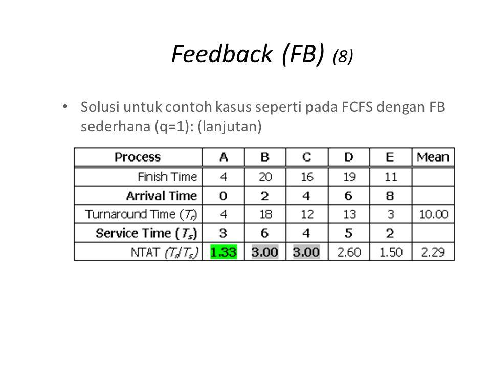 Feedback (FB) (9) Solusi untuk contoh kasus seperti pada FCFS dengan FB dinamis (q=2i):