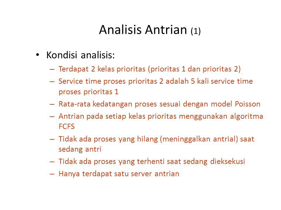 Analisis Antrian (2) Rumus-rumus: = rata-rata kedatangan