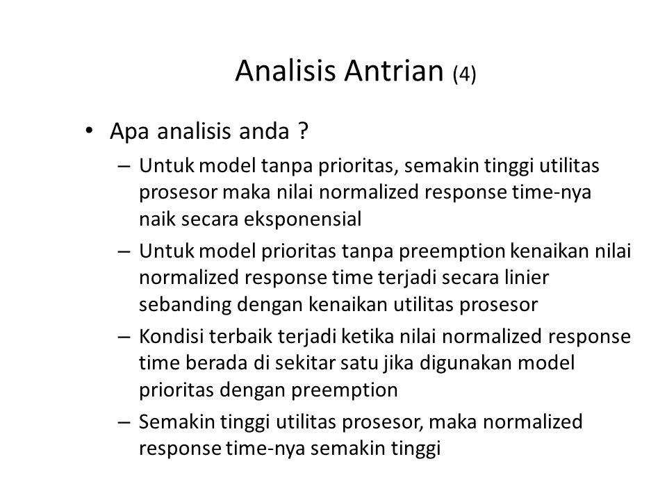 Analisis Antrian (5) Grafik Normalized Response Time untuk proses panjang (prioritas 2):