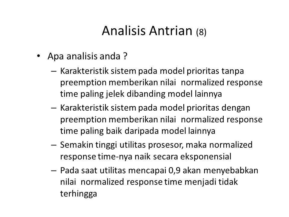 Model Simulasi (1) Kondisi simulasi: