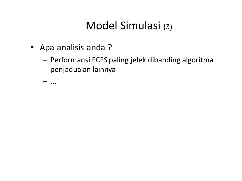 Model Simulasi (4) Grafik Waktu Tunggu hasil simulasi:
