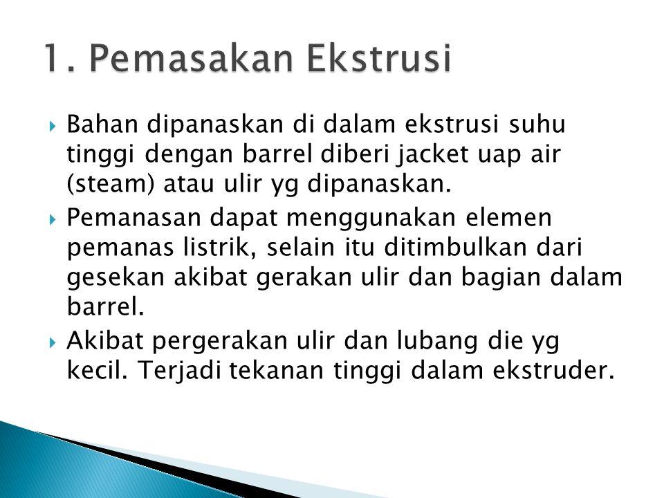 1. Pemasakan Ekstrusi Bahan dipanaskan di dalam ekstrusi suhu tinggi dengan barrel diberi jacket uap air (steam) atau ulir yg dipanaskan.