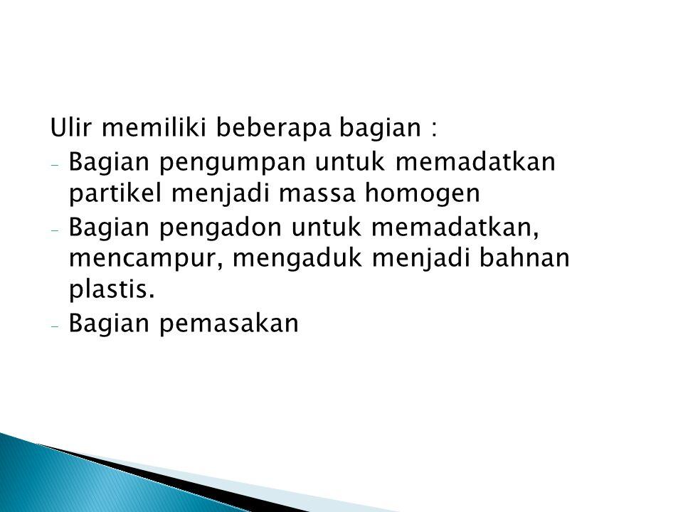 Ulir memiliki beberapa bagian :