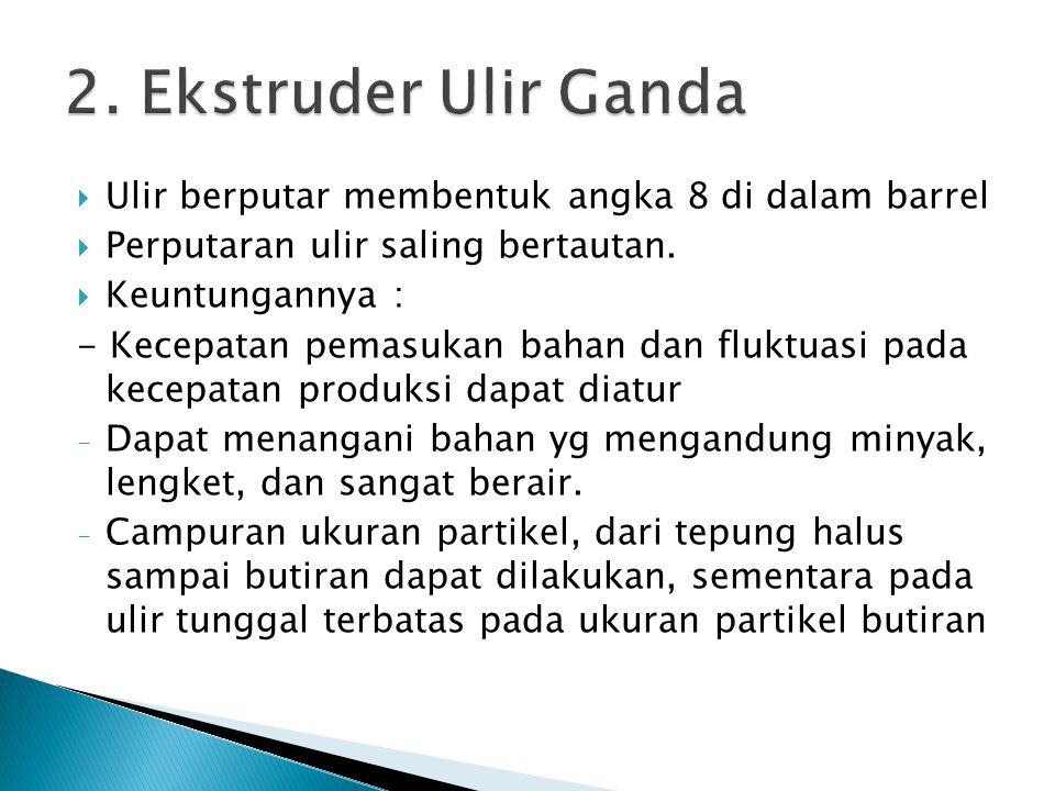 2. Ekstruder Ulir Ganda Ulir berputar membentuk angka 8 di dalam barrel. Perputaran ulir saling bertautan.