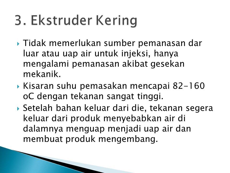 3. Ekstruder Kering Tidak memerlukan sumber pemanasan dar luar atau uap air untuk injeksi, hanya mengalami pemanasan akibat gesekan mekanik.