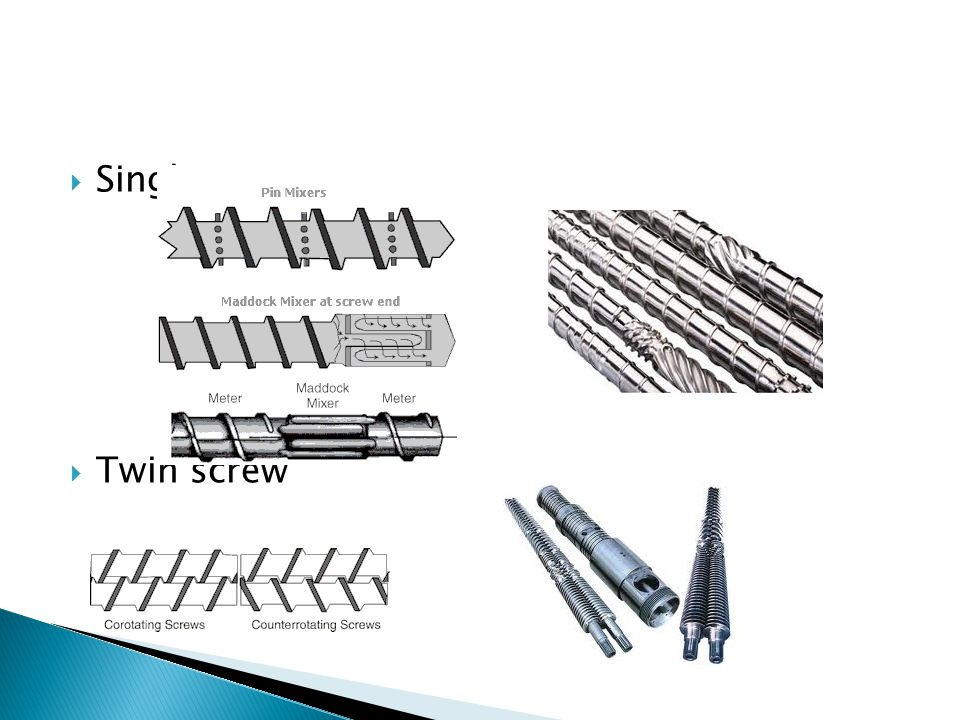 Single screw Twin screw