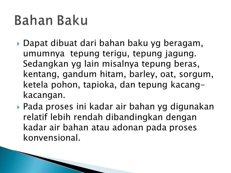 Bahan Baku