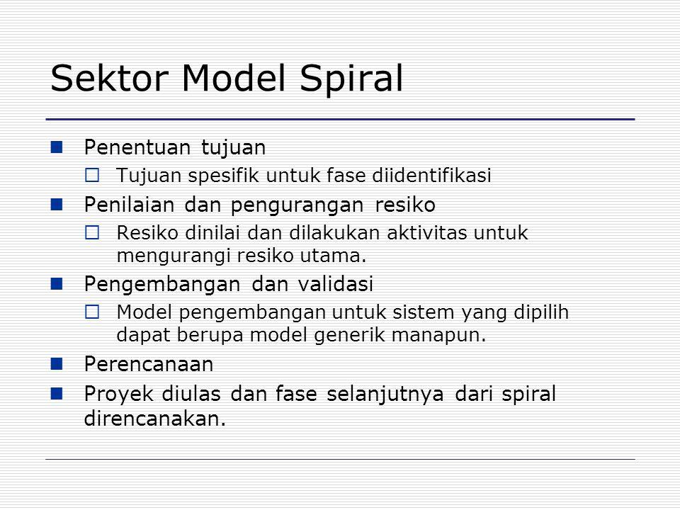 Aktivitas Proses Spesifikasi perangkat lunak
