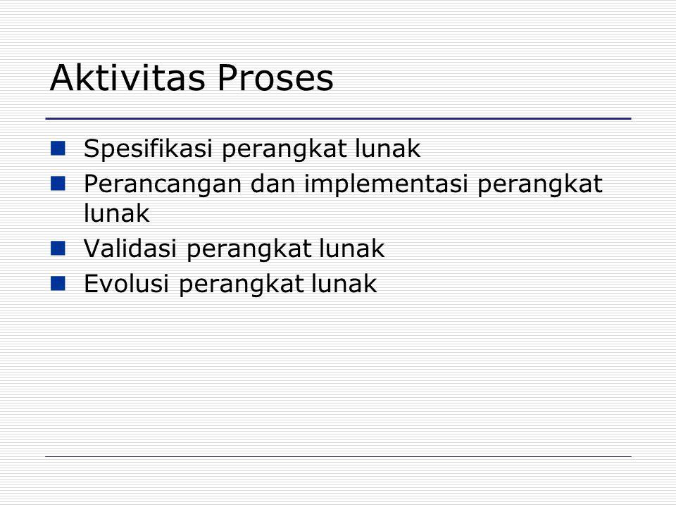 Spesifikasi Perangkat Lunak