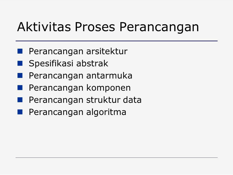 Proses Perancangan PL