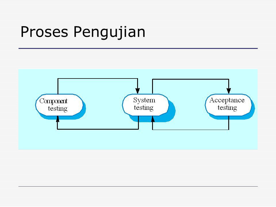Tahapan Pengujian Pengujian komponen atau unit