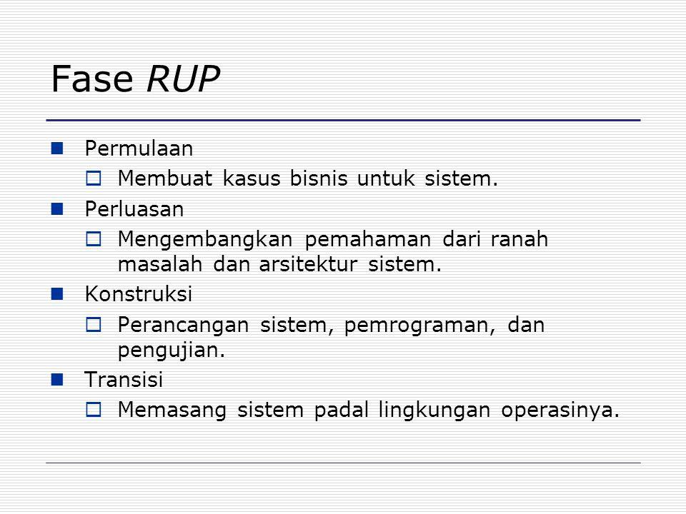 Praktek Yang Baik RUP Mengembangkan sistem secara iteratif