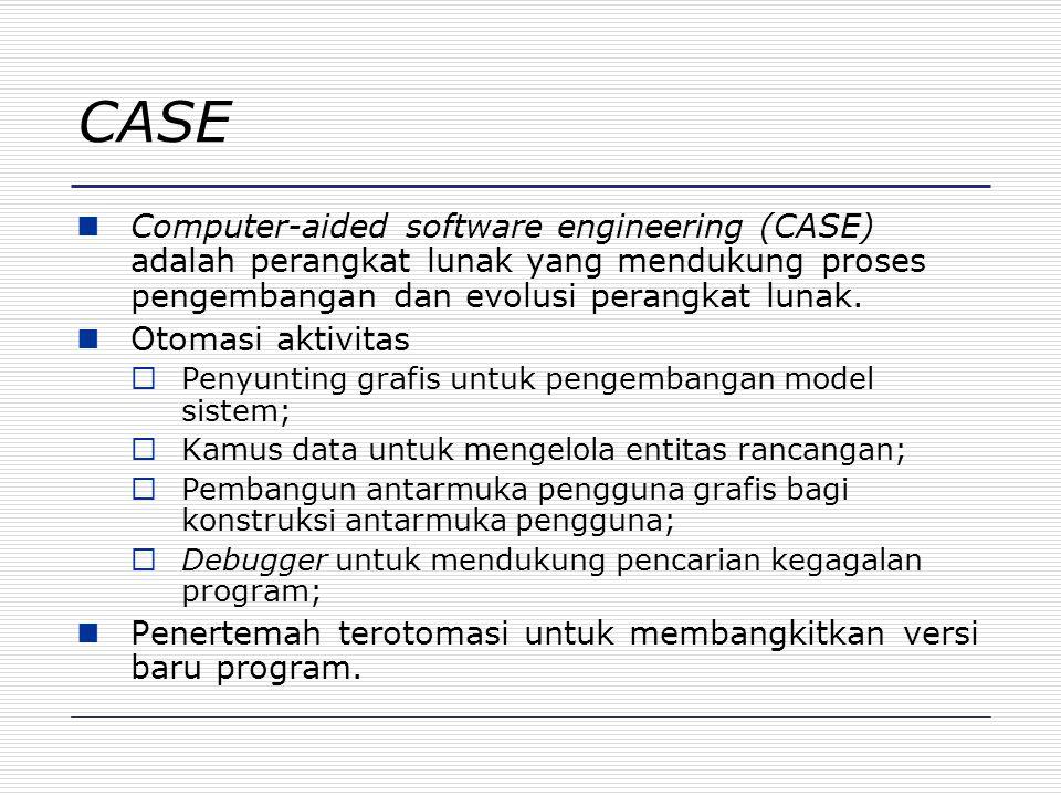Hal-hal Penting Proses perangkat lunak adalah aktivitas yang terlibat dalam memproduksi dan mengevolusi sistem perangakat lunak.