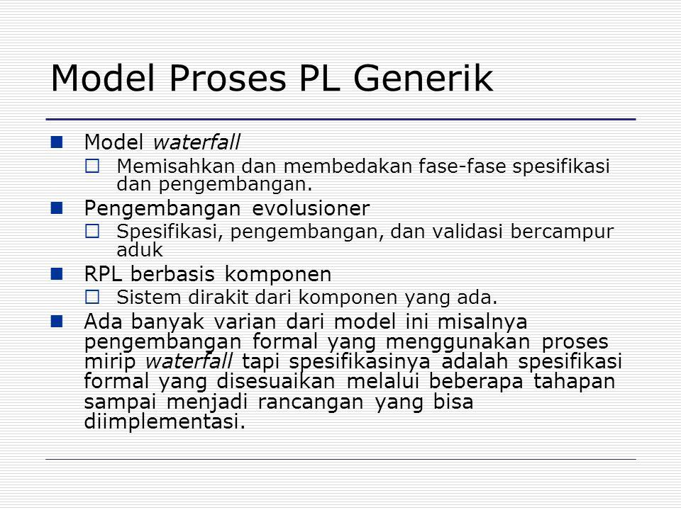 Fase Model Waterfall Analisis dan definisi kebutuhan