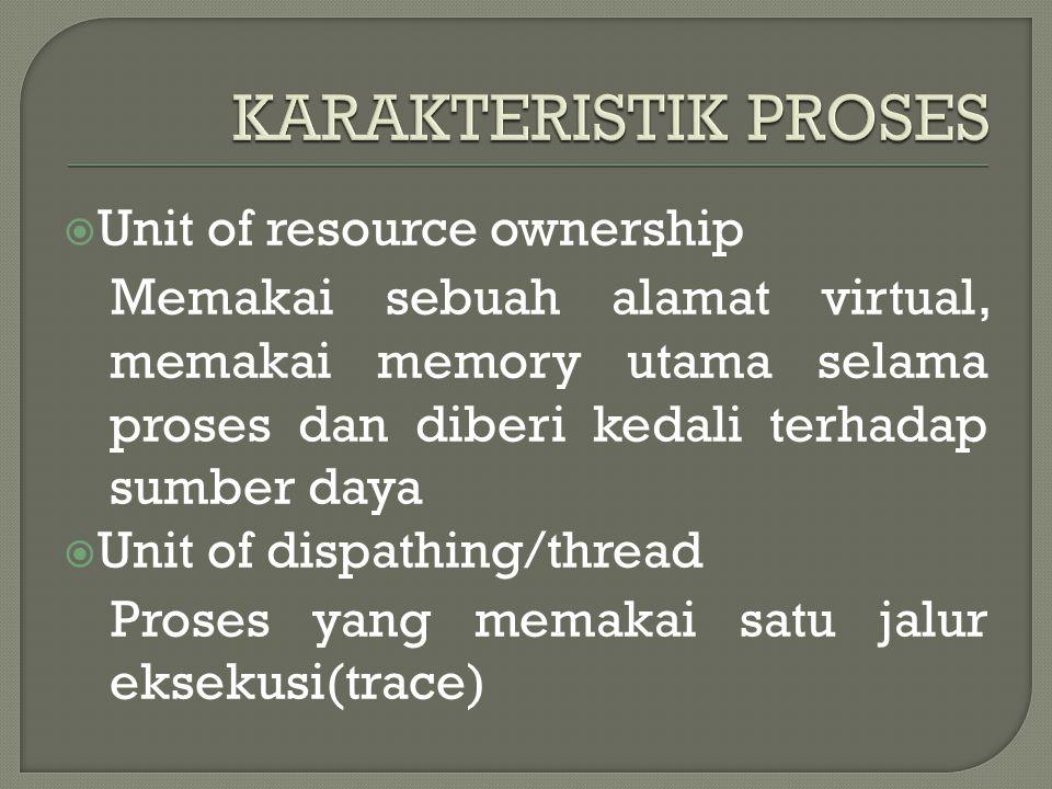 KARAKTERISTIK PROSES Unit of resource ownership