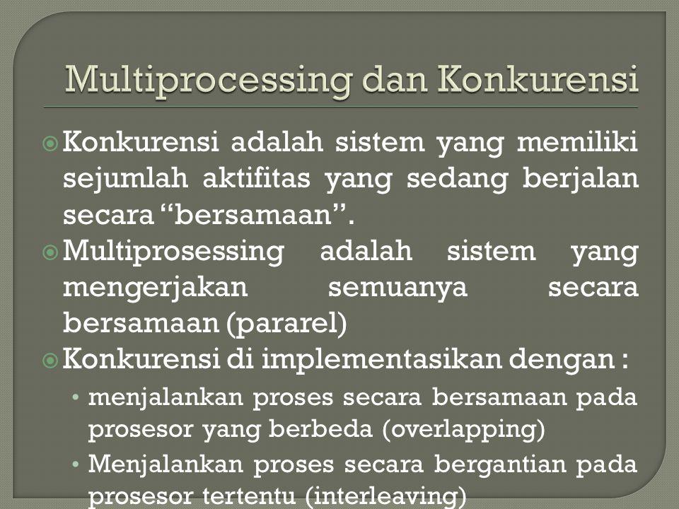 Multiprocessing dan Konkurensi