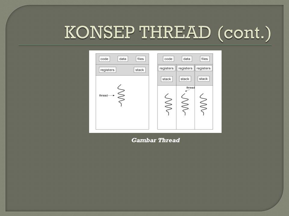 KONSEP THREAD (cont.) Gambar Thread