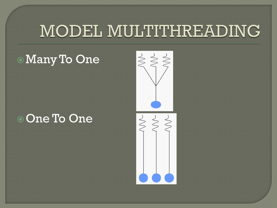 MODEL MULTITHREADING Many To One One To One