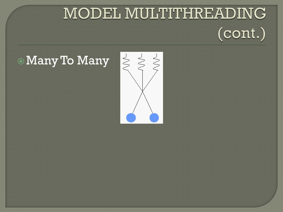 MODEL MULTITHREADING (cont.)