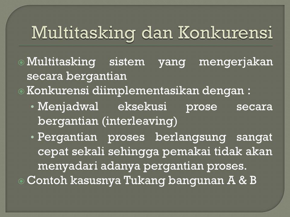 Multitasking dan Konkurensi
